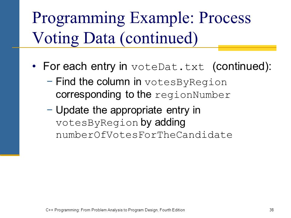 Programming Example: Process Voting Data (continued)