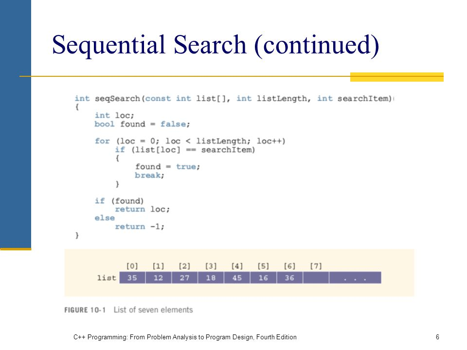 Sequential Search (continued)