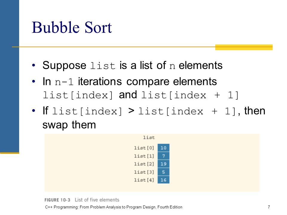 Bubble Sort Suppose list is a list of n elements