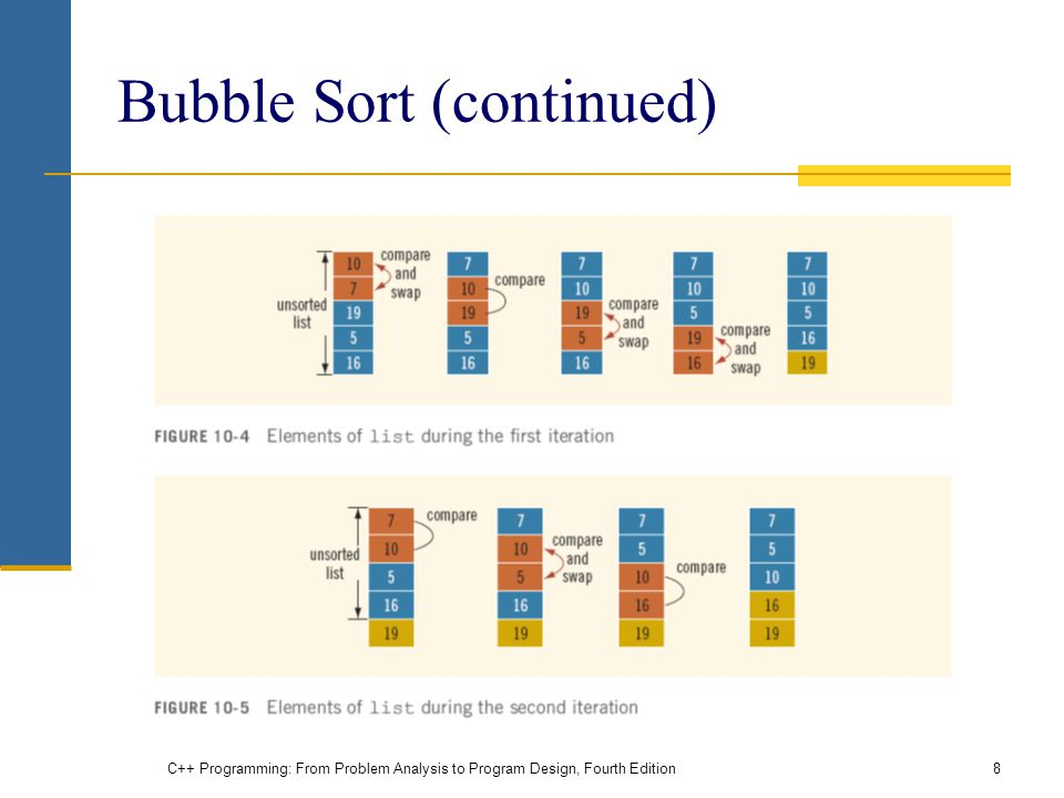 Bubble Sort (continued)