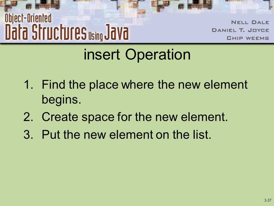 insert Operation Find the place where the new element begins.
