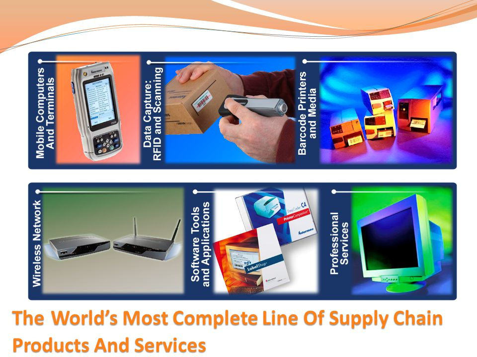 The World's Most Complete Line Of Supply Chain Products And Services