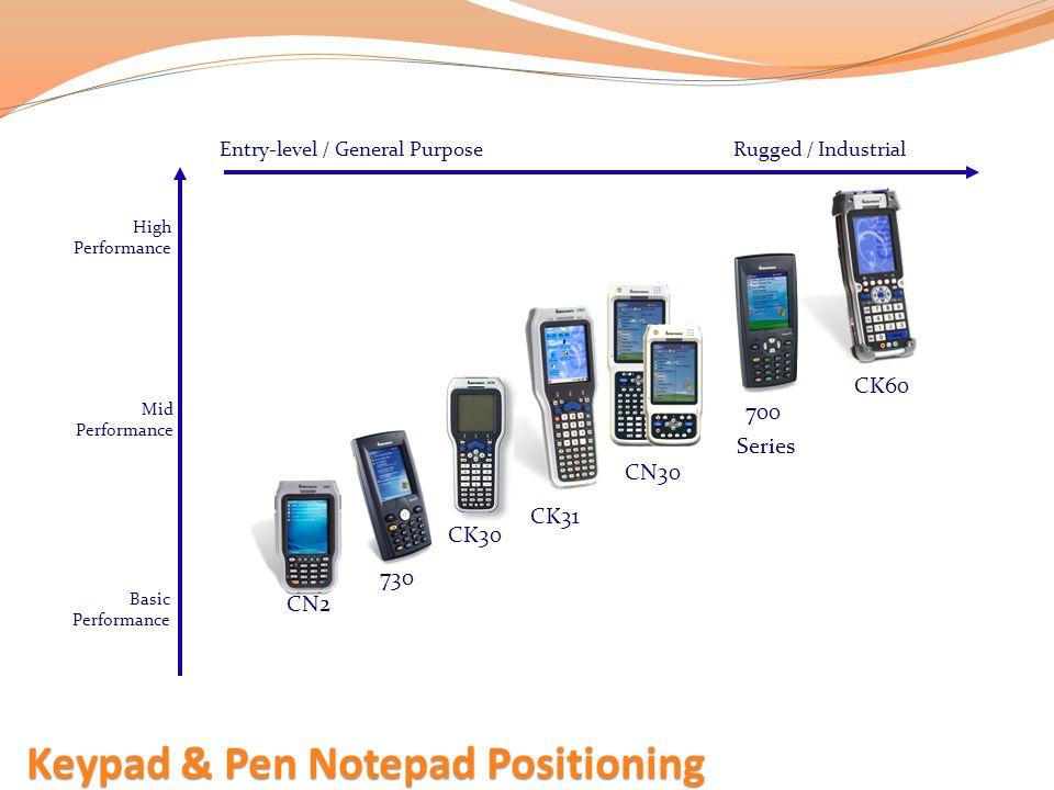 Keypad & Pen Notepad Positioning