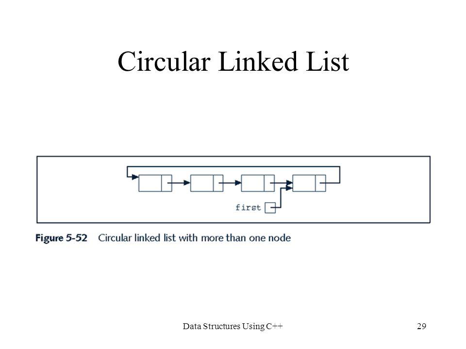 Data Structures Using C++