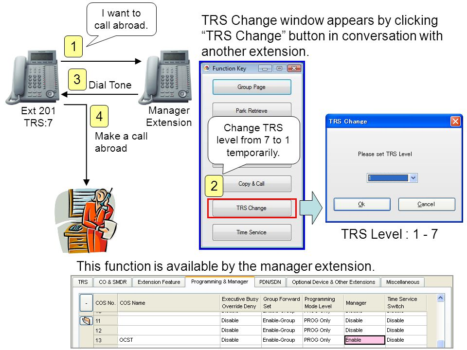 Change TRS level from 7 to 1 temporarily.