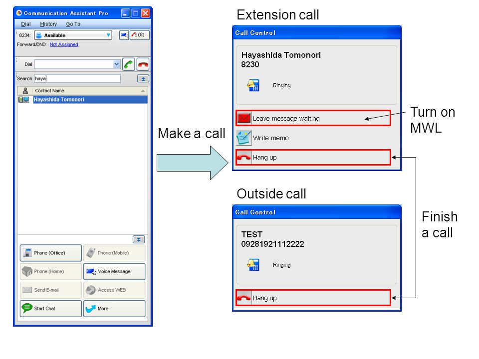 Extension call Turn on MWL Make a call Outside call Finish a call