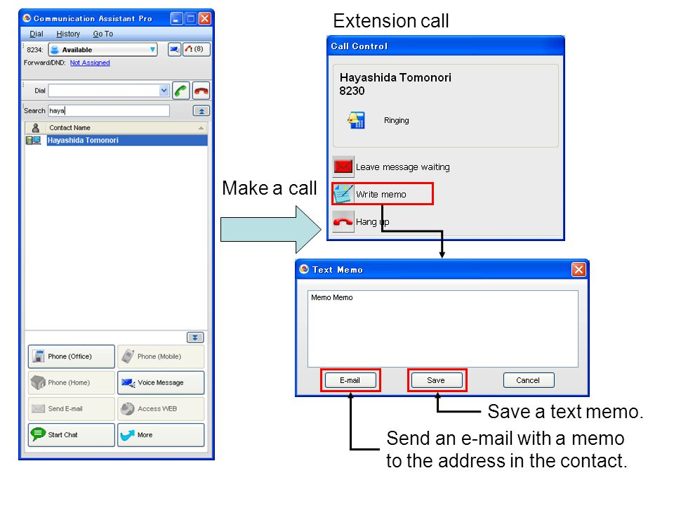 Extension call Make a call. Send an e-mail with a memo to the address in the contact.
