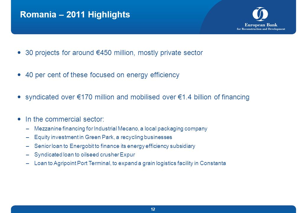 Romania – 2011 Highlights30 projects for around €450 million, mostly private sector. 40 per cent of these focused on energy efficiency.
