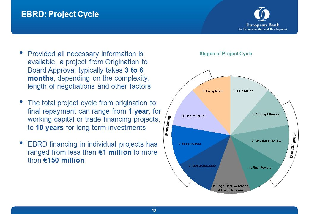 Stages of Project Cycle