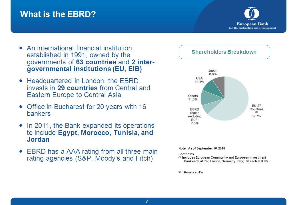 Shareholders Breakdown