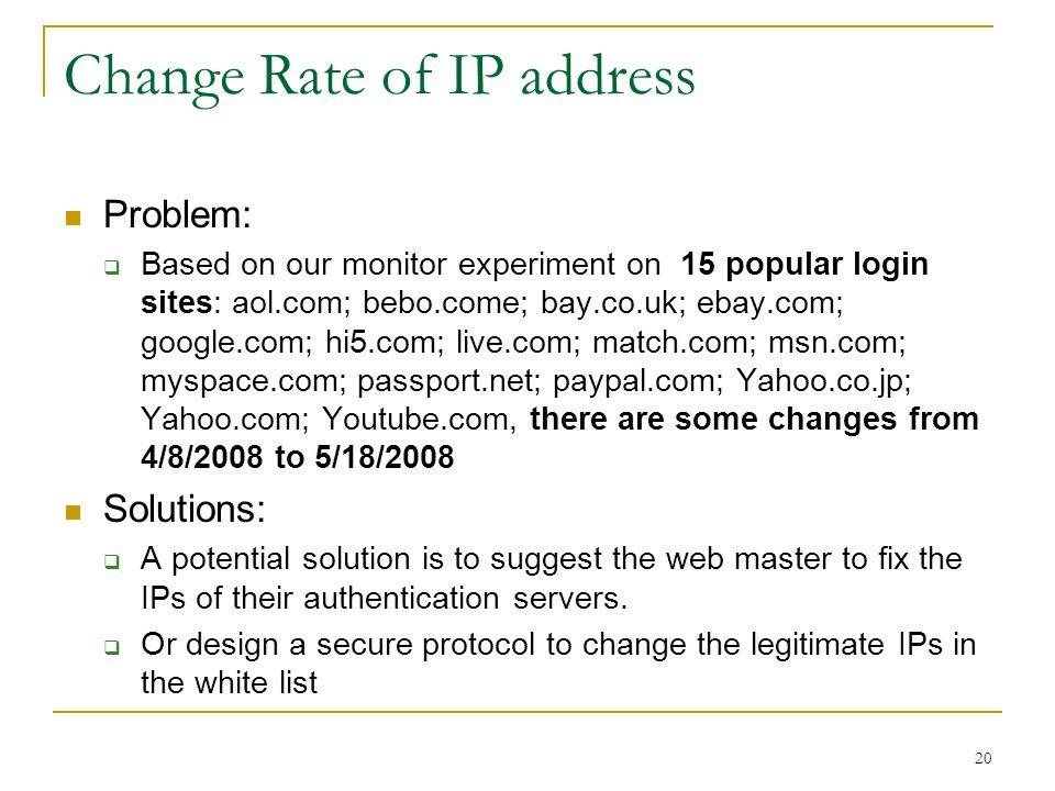 Change Rate of IP address