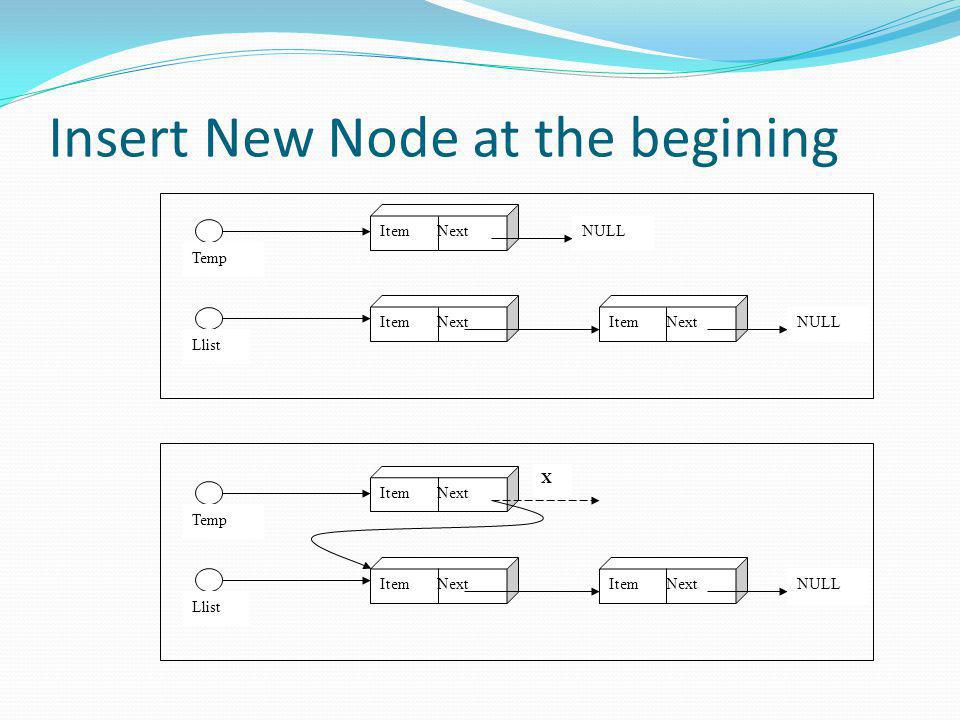 Insert New Node at the begining