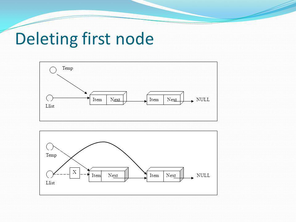 Deleting first node Temp Item Next NULL Llist Temp X Item Next NULL