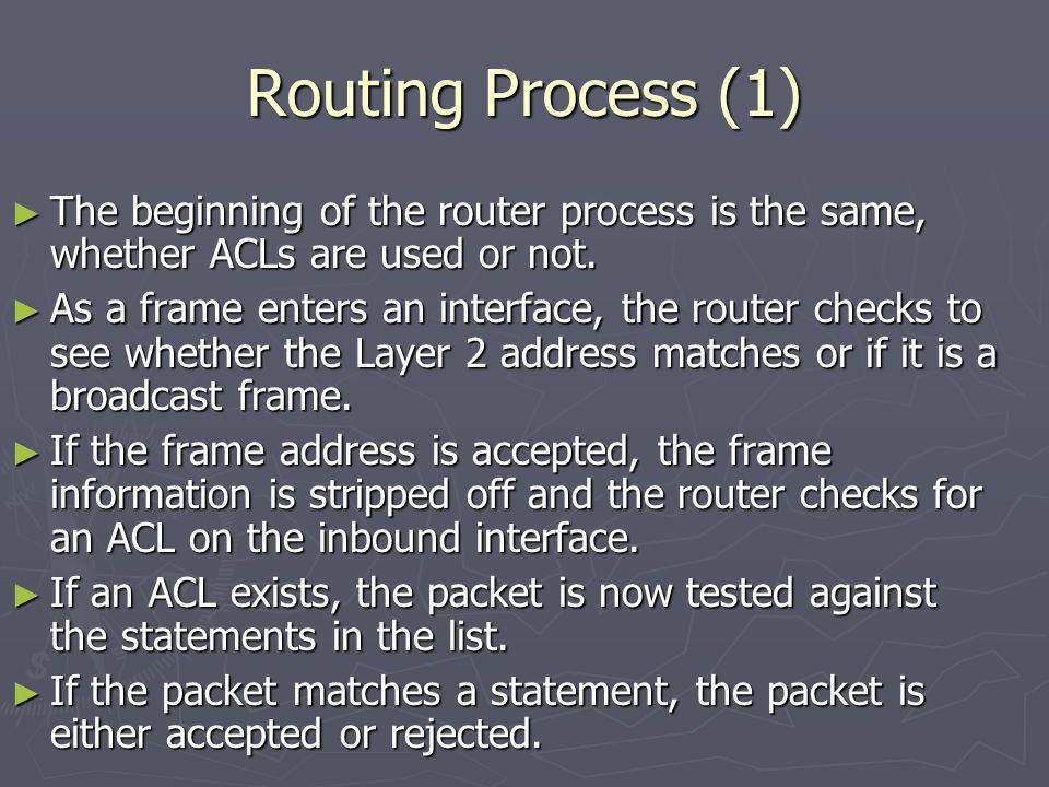 Routing Process (1) The beginning of the router process is the same, whether ACLs are used or not.