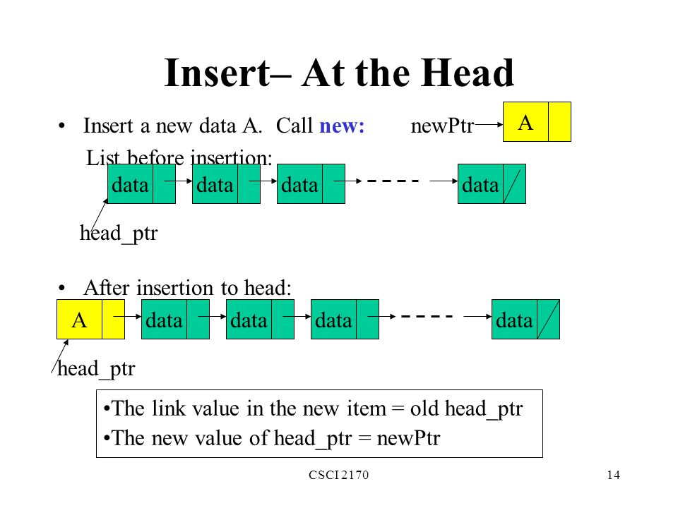 Insert– At the Head A Insert a new data A. Call new: newPtr