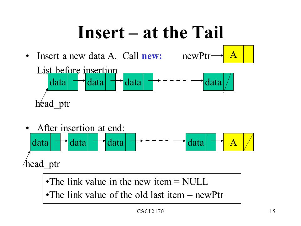 Insert – at the Tail A Insert a new data A. Call new: newPtr