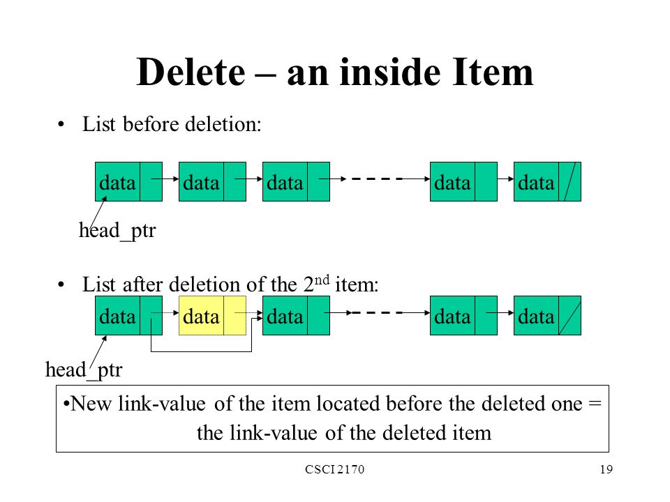 Delete – an inside Item List before deletion: