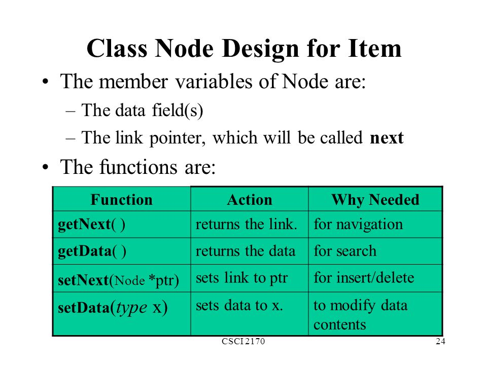 Class Node Design for Item