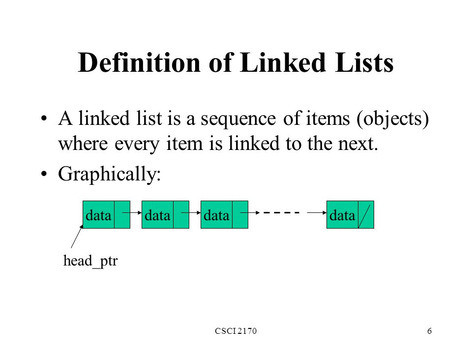 Definition of Linked Lists