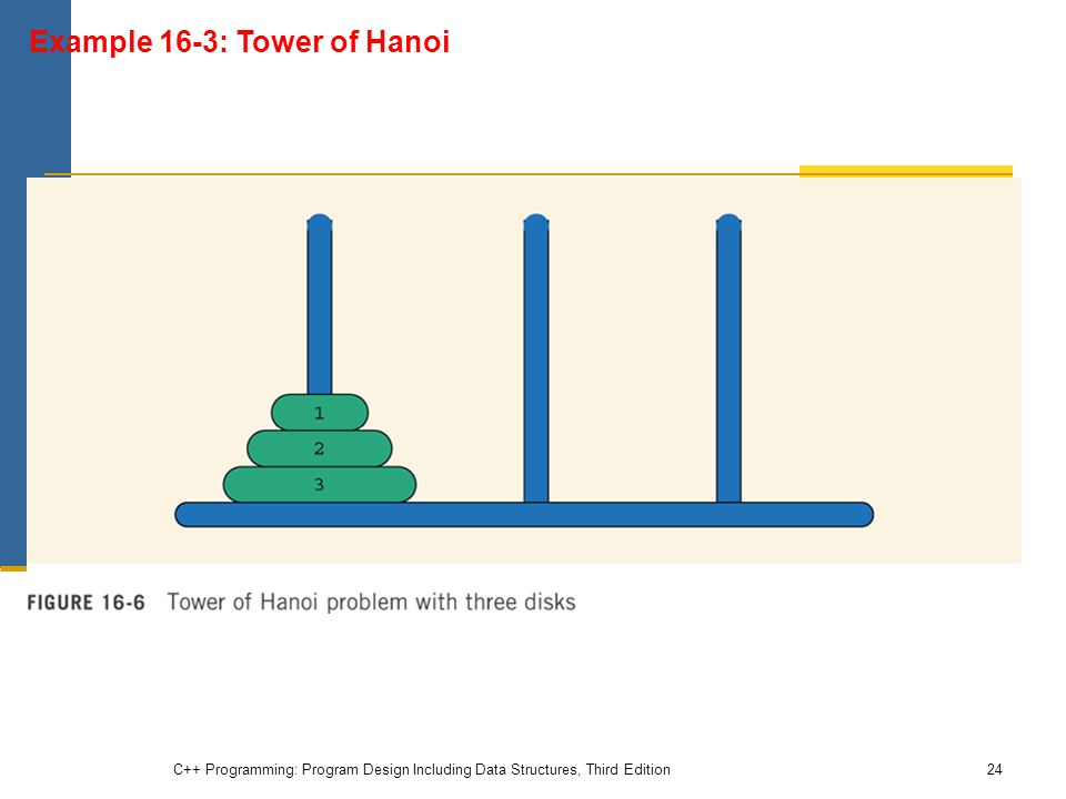 Example 16-3: Tower of Hanoi