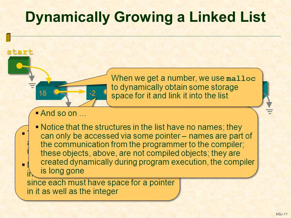 Dynamically Growing a Linked List