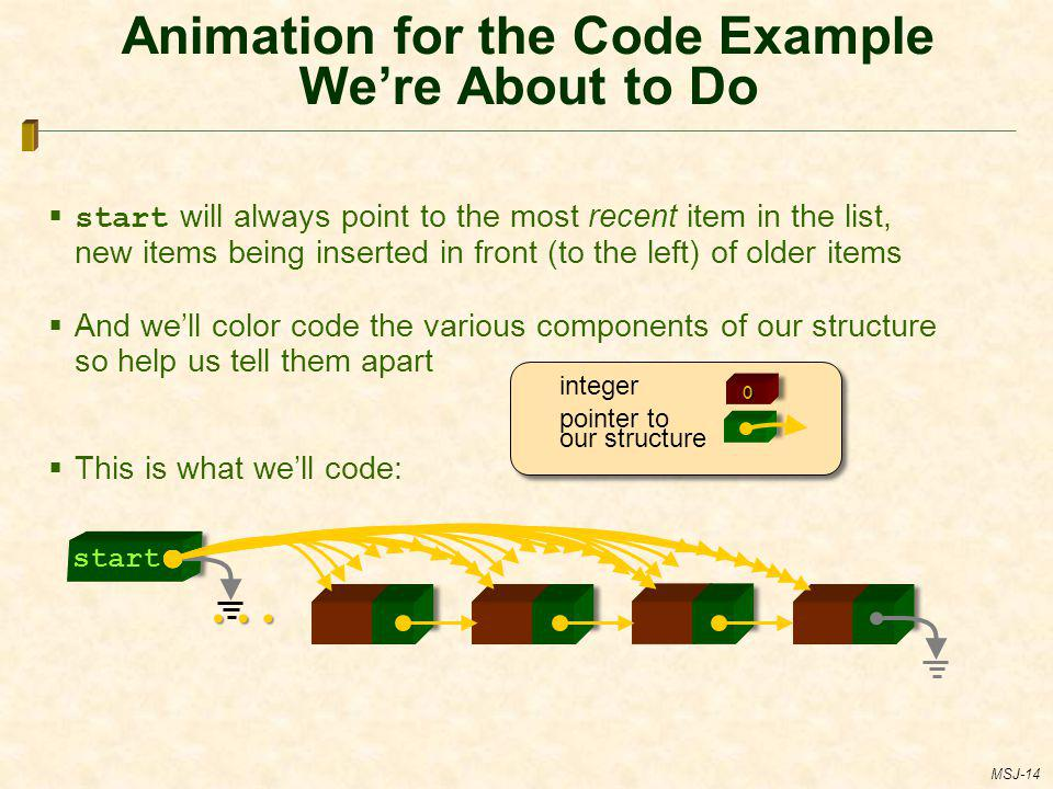 Animation for the Code Example We're About to Do