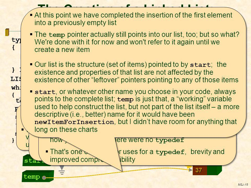 The Creation of a Linked List: The First Insertion