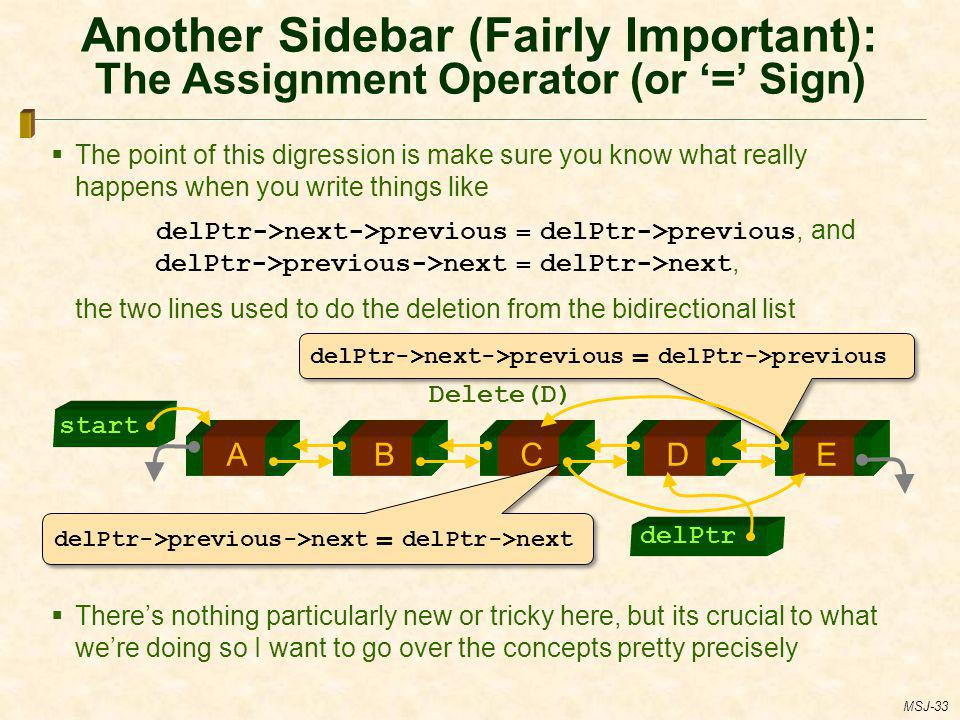 Another Sidebar (Fairly Important): The Assignment Operator (or '=' Sign)