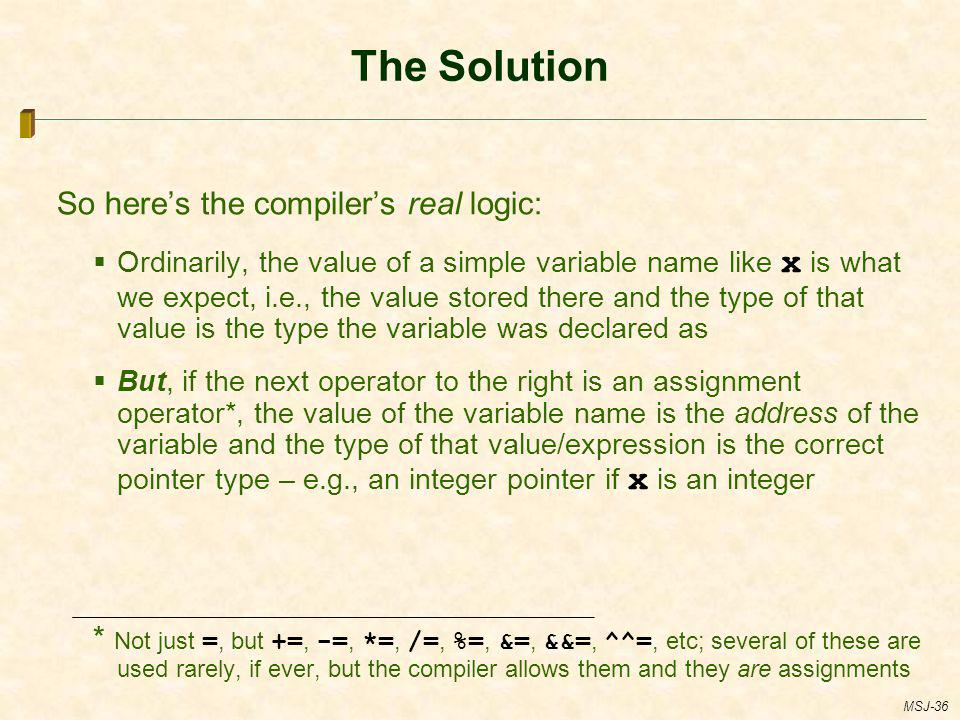 The Solution So here's the compiler's real logic: