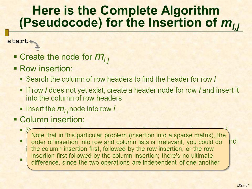 Here is the Complete Algorithm (Pseudocode) for the Insertion of mi,j
