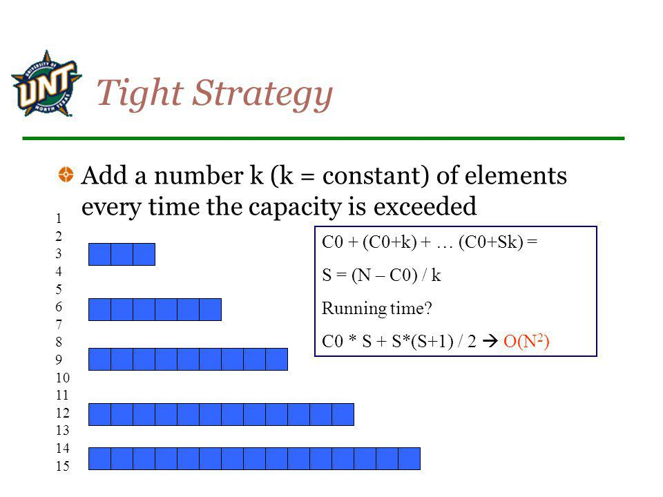 Tight Strategy Add a number k (k = constant) of elements every time the capacity is exceeded. 1. 2.