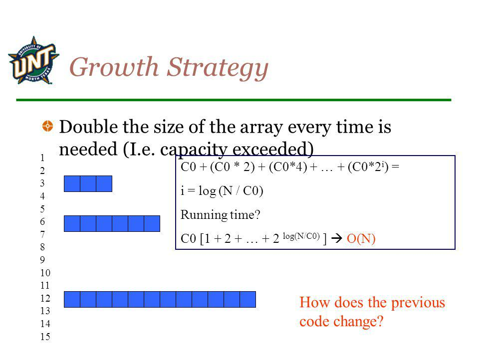 Growth Strategy Double the size of the array every time is needed (I.e. capacity exceeded) 1. 2. 3.
