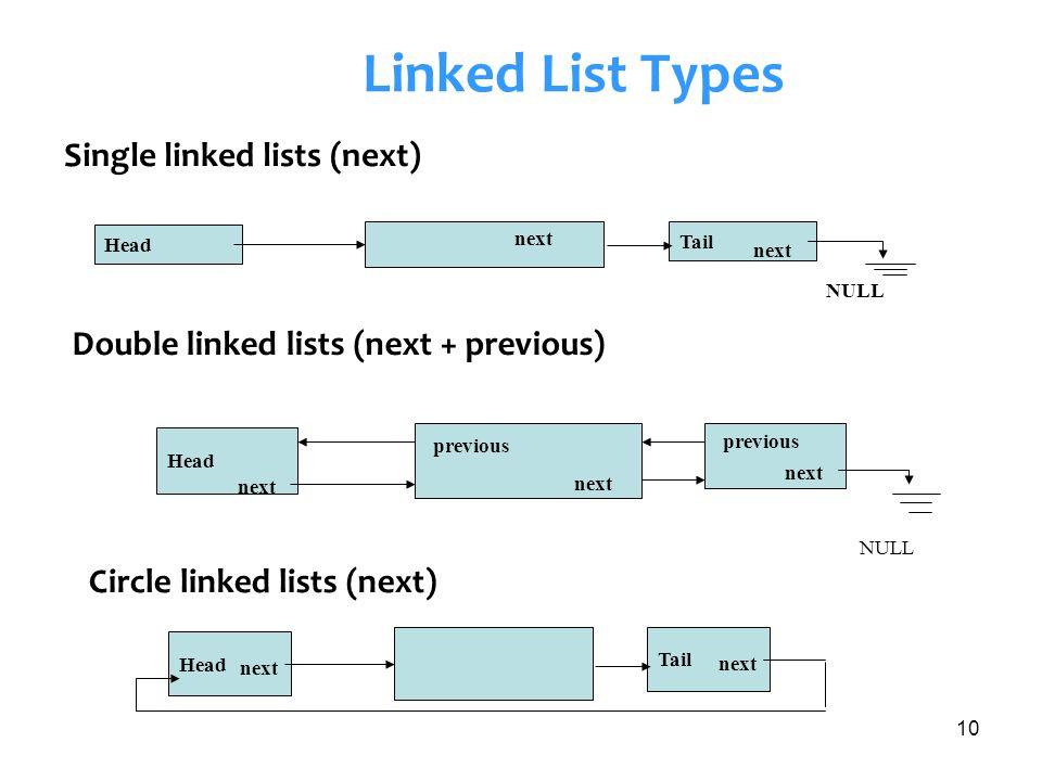 Linked List Types Single linked lists (next)
