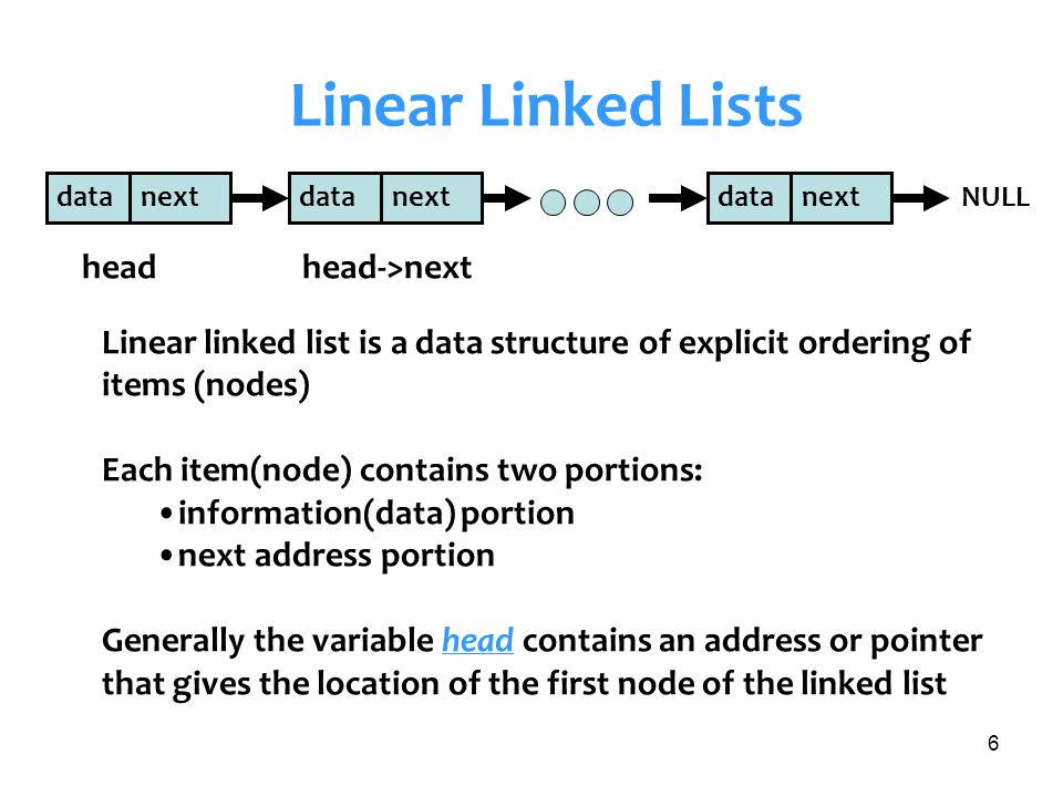 Linear Linked Lists head head->next