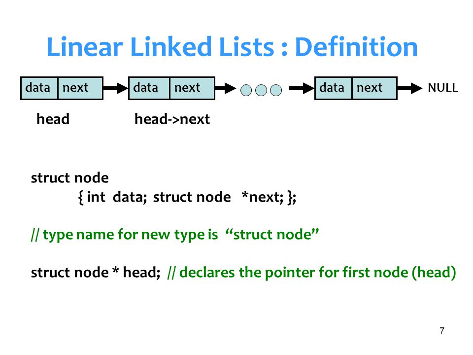 Linear Linked Lists : Definition