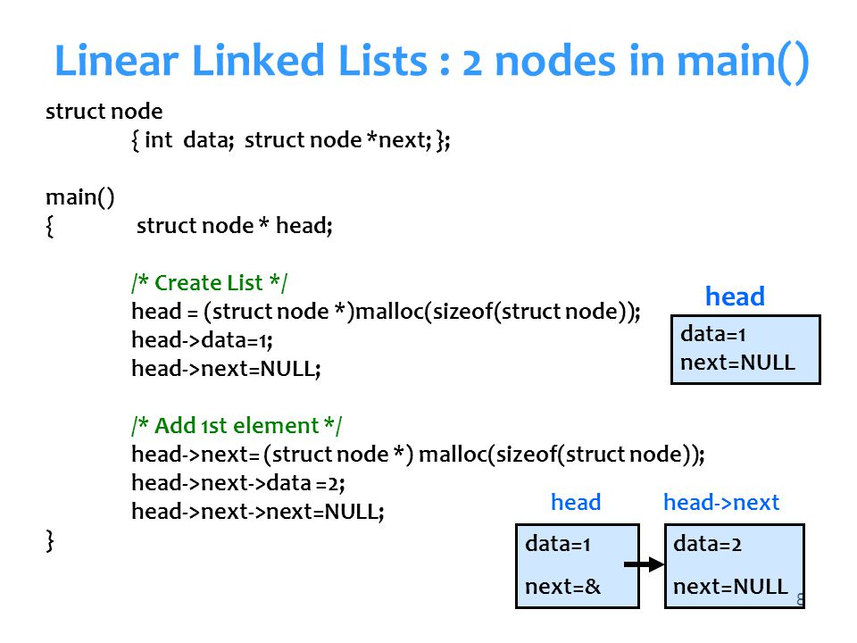 Linear Linked Lists : 2 nodes in main()