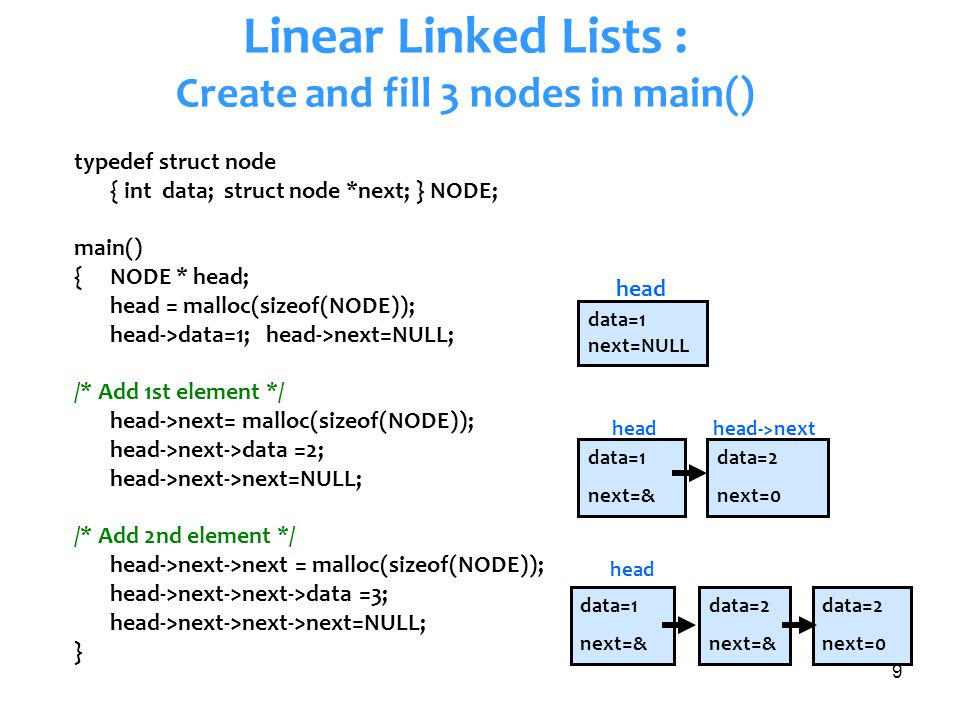 Linear Linked Lists : Create and fill 3 nodes in main()