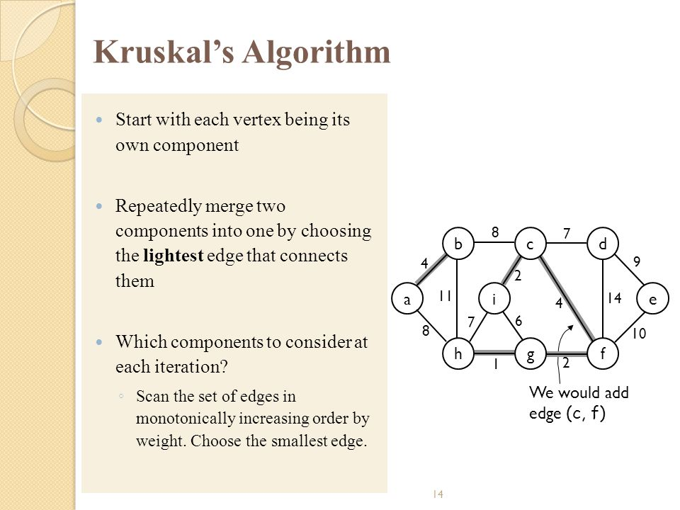 Kruskal's Algorithm Start with each vertex being its own component