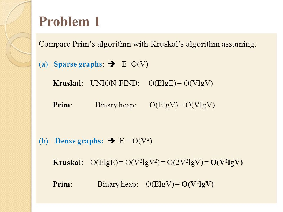 Problem 1 Compare Prim's algorithm with Kruskal's algorithm assuming: