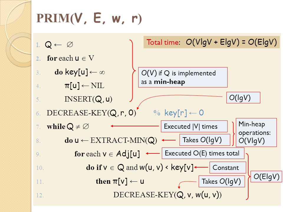 PRIM(V, E, w, r) Q ←  Total time: O(VlgV + ElgV) = O(ElgV)