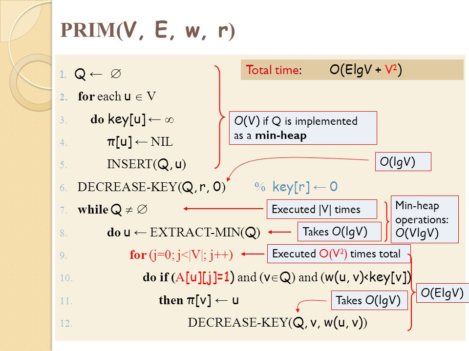 PRIM(V, E, w, r) Q ←  Total time: O(ElgV + V2) for each u  V