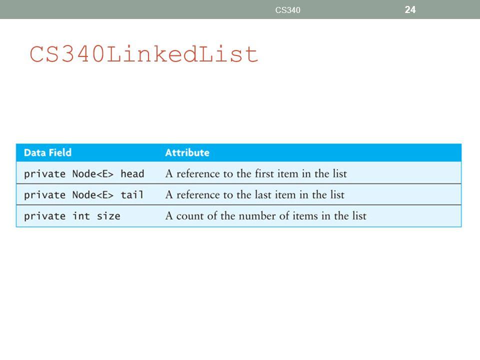 CS340 CS340LinkedList