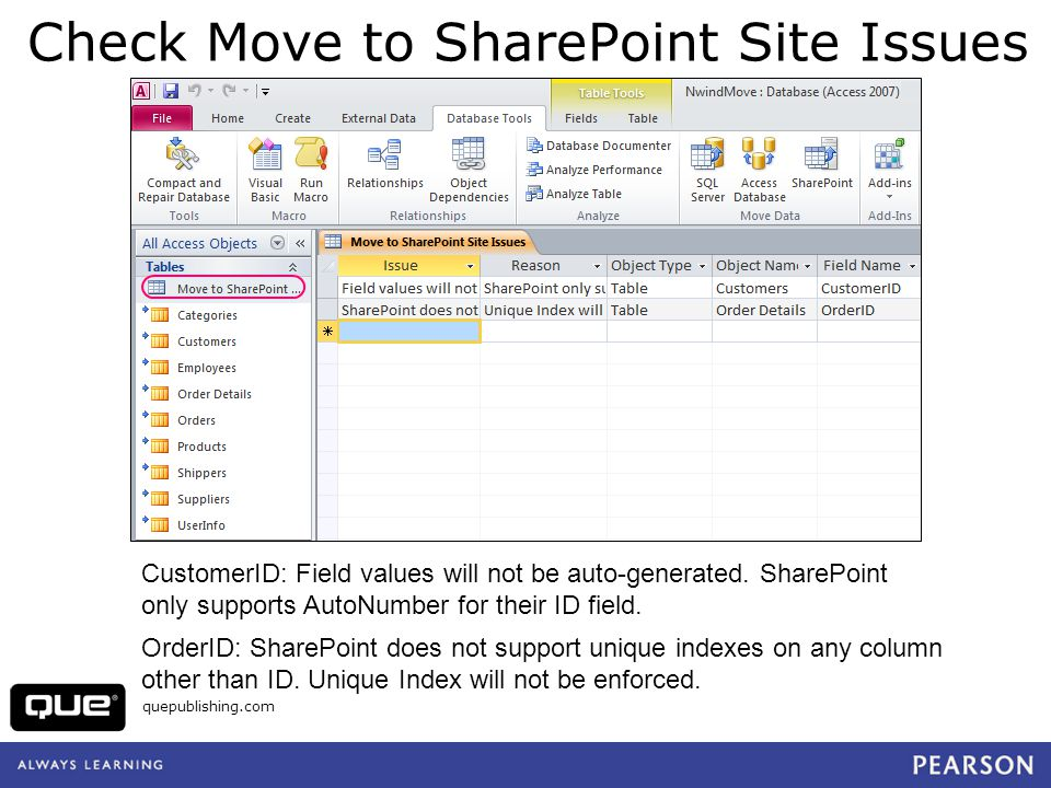 Check Move to SharePoint Site Issues