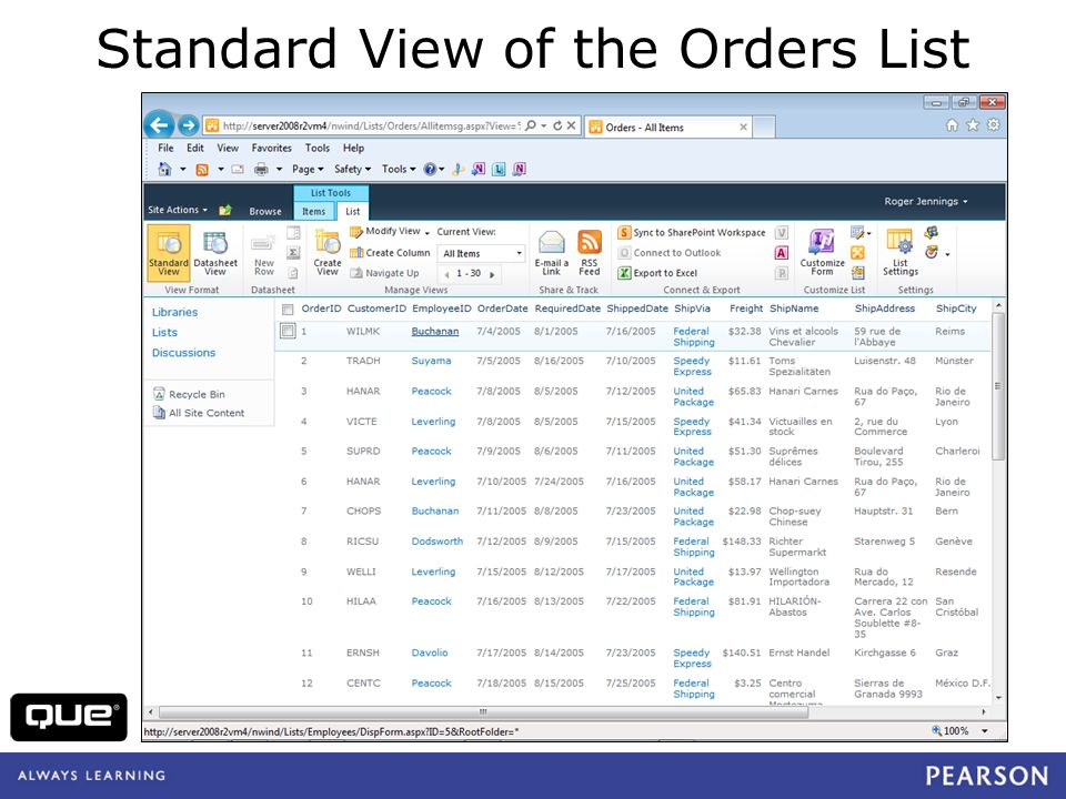Standard View of the Orders List
