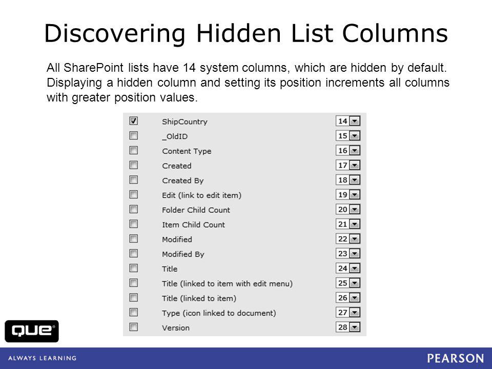 Discovering Hidden List Columns