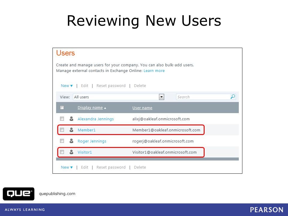 Reviewing New Users The final step is to review each new user you add.