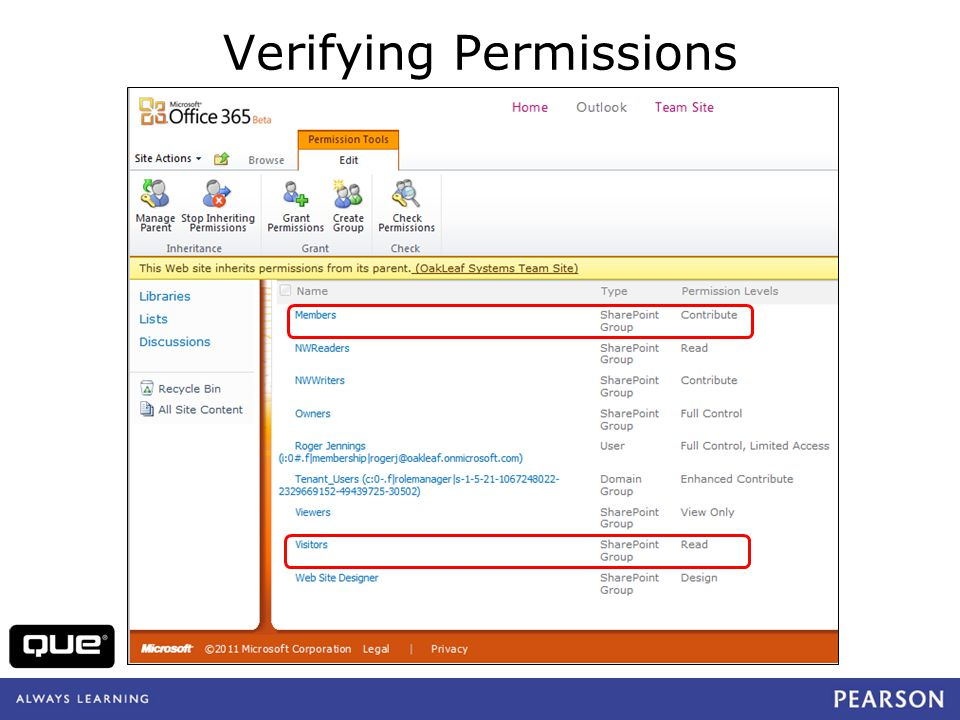 Verifying Permissions