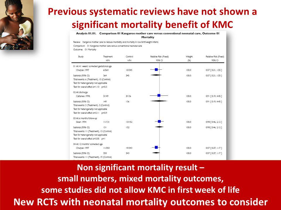 Cochrane review 2003, Conde-Agudelo A et al
