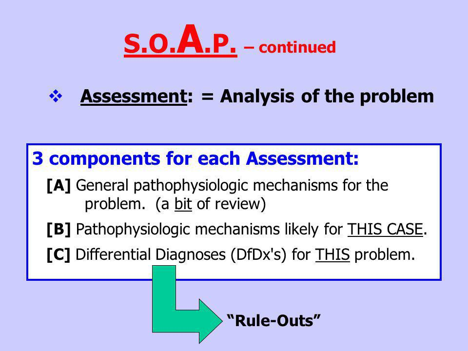 S.O.A.P. – continued Assessment: = Analysis of the problem
