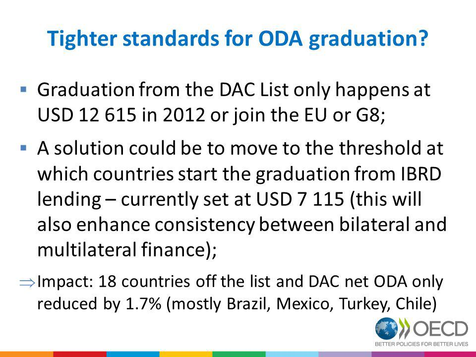 Tighter standards for ODA graduation